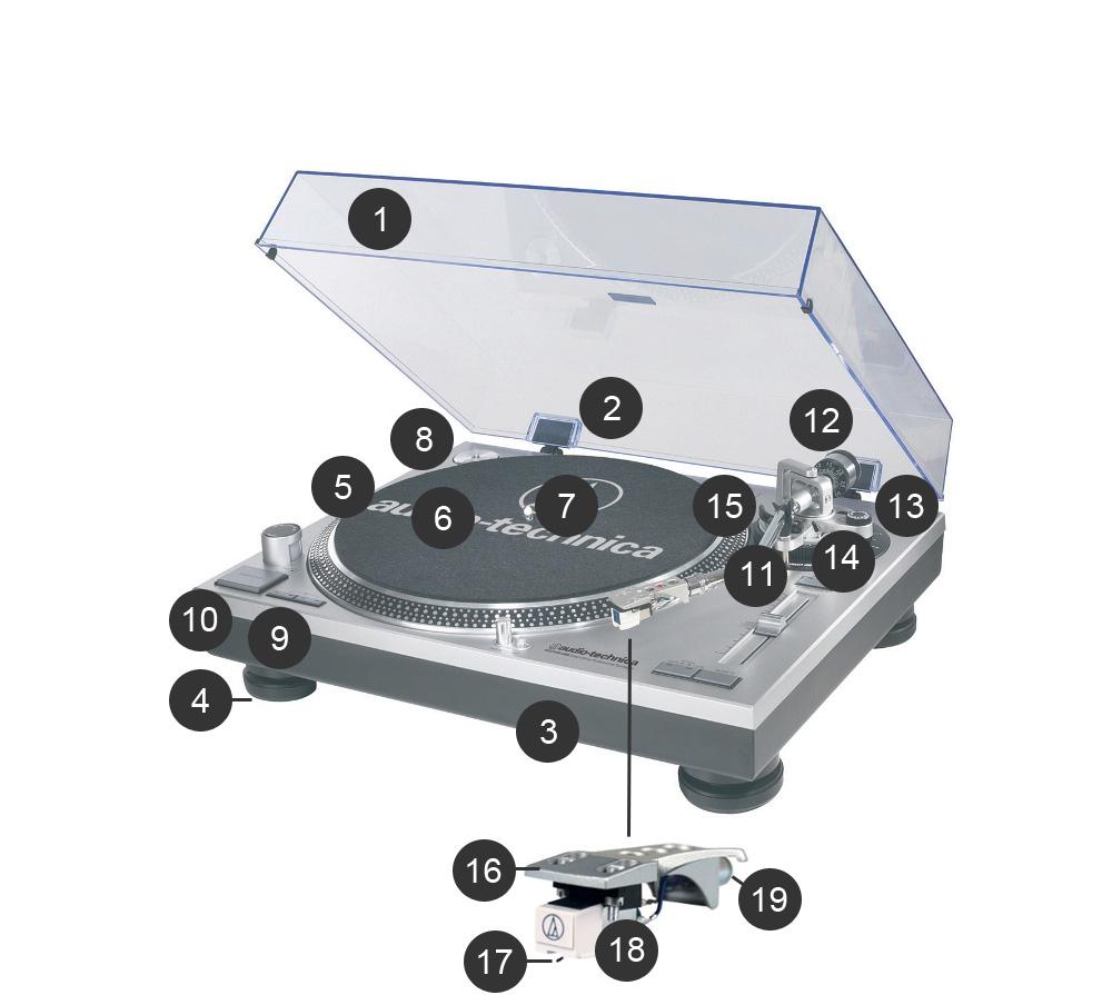 anatomie d 39 une platine vinyle dossier mes disques vinyles. Black Bedroom Furniture Sets. Home Design Ideas