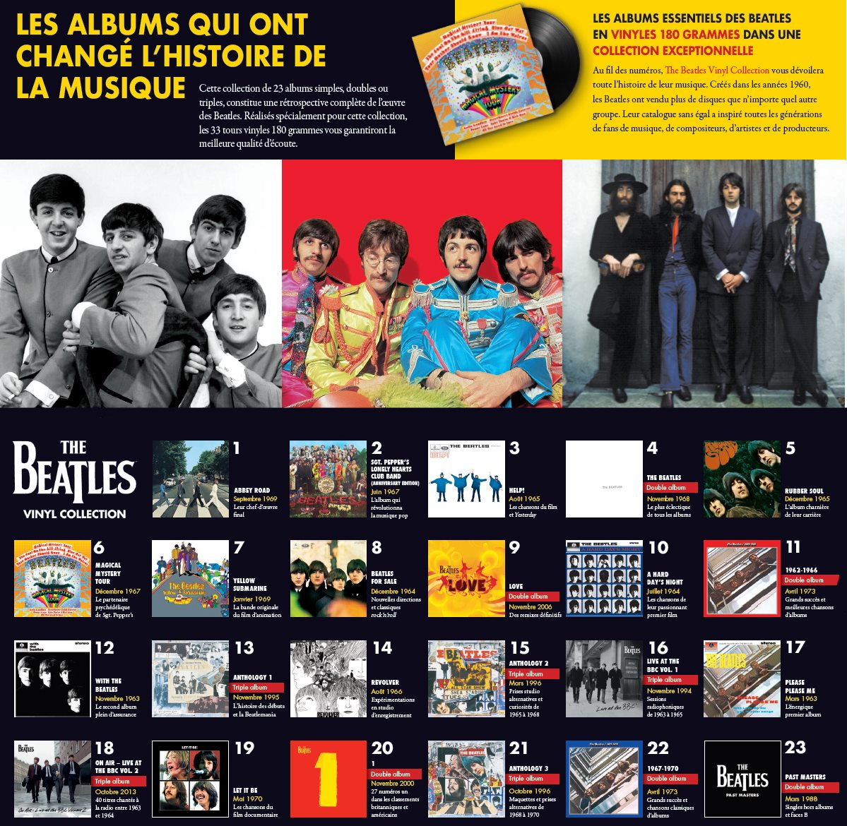 The Beatles Vinyl Collection - Vinyles Altaya